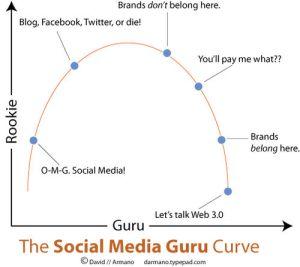 social media guru journey